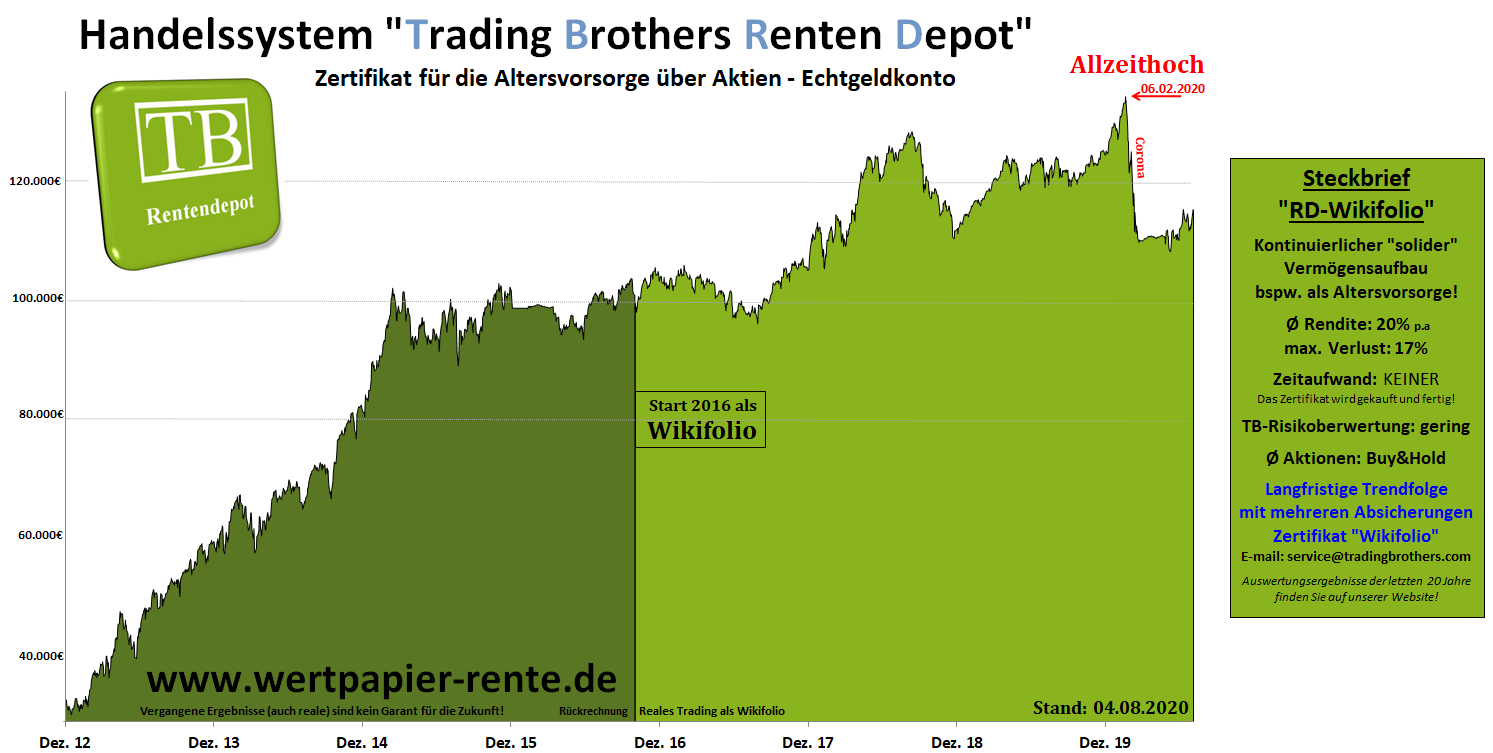 equity rentendepot.mittelfristig.tradingbrothers