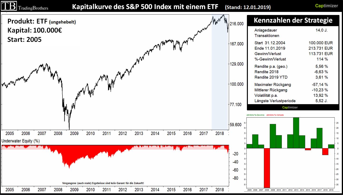 Discounted stock options und besteuerung deutschland bild 4